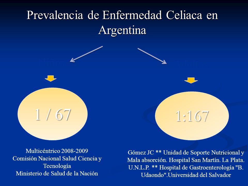 Prevalencia de Enfermedad Celiaca en Argentina Multicéntrico 2008-2009 Comisión Nacional Salud Ciencia y Tecnología Ministerio de Salud de la Nación 1