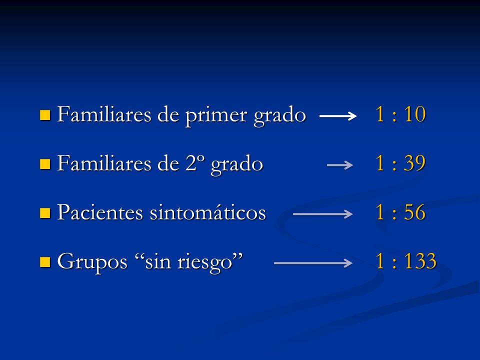 Familiares de primer grado 1 : 10 Familiares de primer grado 1 : 10 Familiares de 2º grado 1 : 39 Familiares de 2º grado 1 : 39 Pacientes sintomáticos