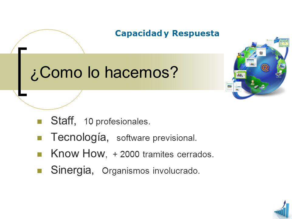 ¿Como lo hacemos? Staff, 10 profesionales. Tecnología, software previsional. Know How, + 2000 tramites cerrados. Sinergia, Organismos involucrado. Cap