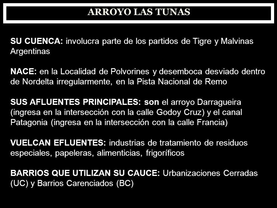 ARROYO LAS TUNAS SU CUENCA: involucra parte de los partidos de Tigre y Malvinas Argentinas NACE: en la Localidad de Polvorines y desemboca desviado de