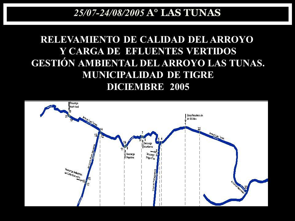 25/07-24/08/2005 A° LAS TUNAS RELEVAMIENTO DE CALIDAD DEL ARROYO Y CARGA DE EFLUENTES VERTIDOS GESTIÓN AMBIENTAL DEL ARROYO LAS TUNAS. MUNICIPALIDAD D