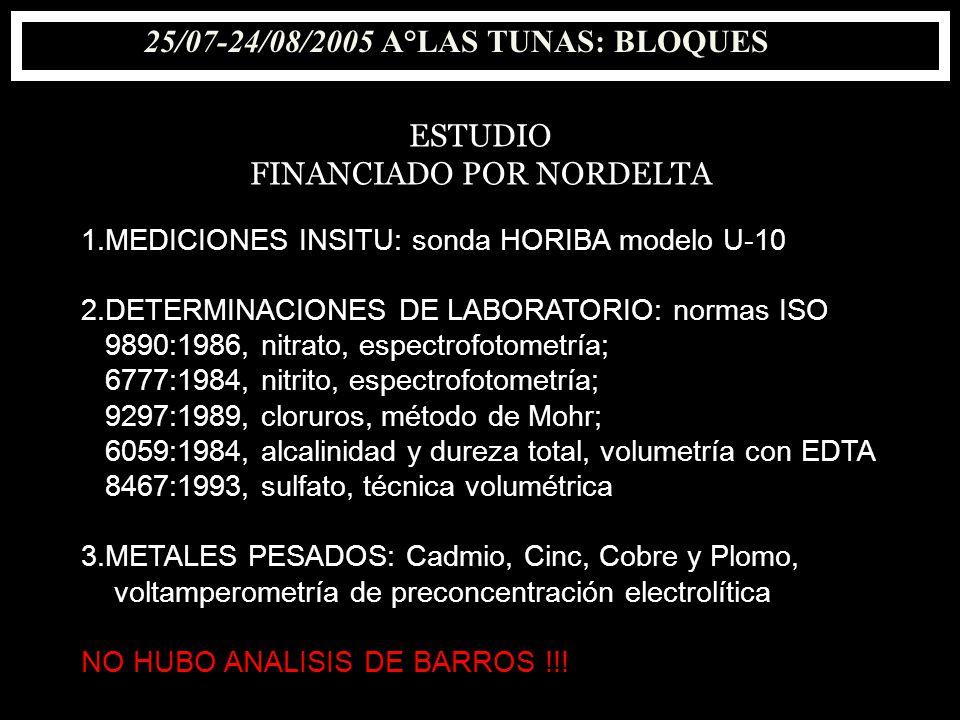 25/07-24/08/2005 A°LAS TUNAS: BLOQUES ESTUDIO FINANCIADO POR NORDELTA 1.MEDICIONES INSITU: sonda HORIBA modelo U-10 2.DETERMINACIONES DE LABORATORIO: