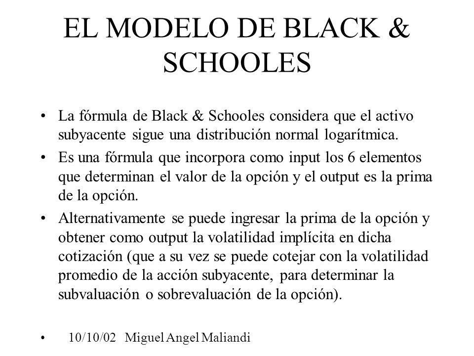 EL MODELO DE BLACK & SCHOOLES La fórmula de Black & Schooles considera que el activo subyacente sigue una distribución normal logarítmica. Es una fórm