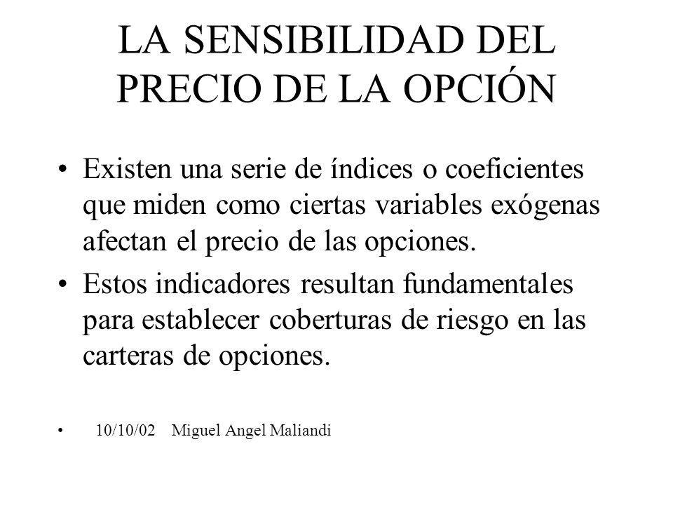 LA SENSIBILIDAD DEL PRECIO DE LA OPCIÓN Existen una serie de índices o coeficientes que miden como ciertas variables exógenas afectan el precio de las
