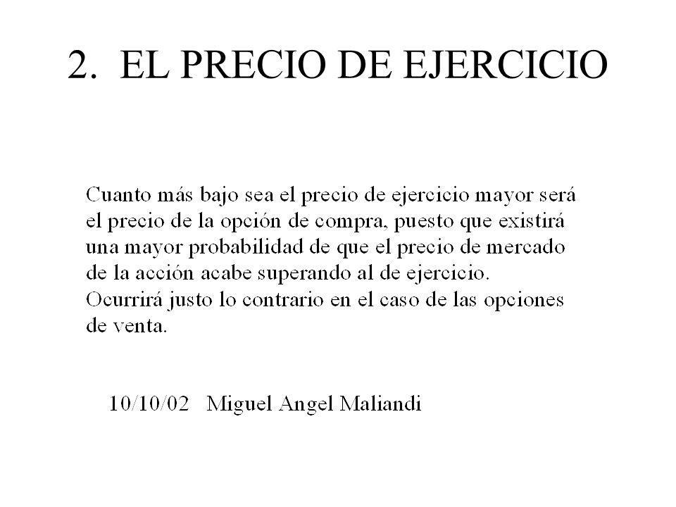 2. EL PRECIO DE EJERCICIO