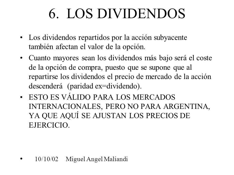 6. LOS DIVIDENDOS Los dividendos repartidos por la acción subyacente también afectan el valor de la opción. Cuanto mayores sean los dividendos más baj