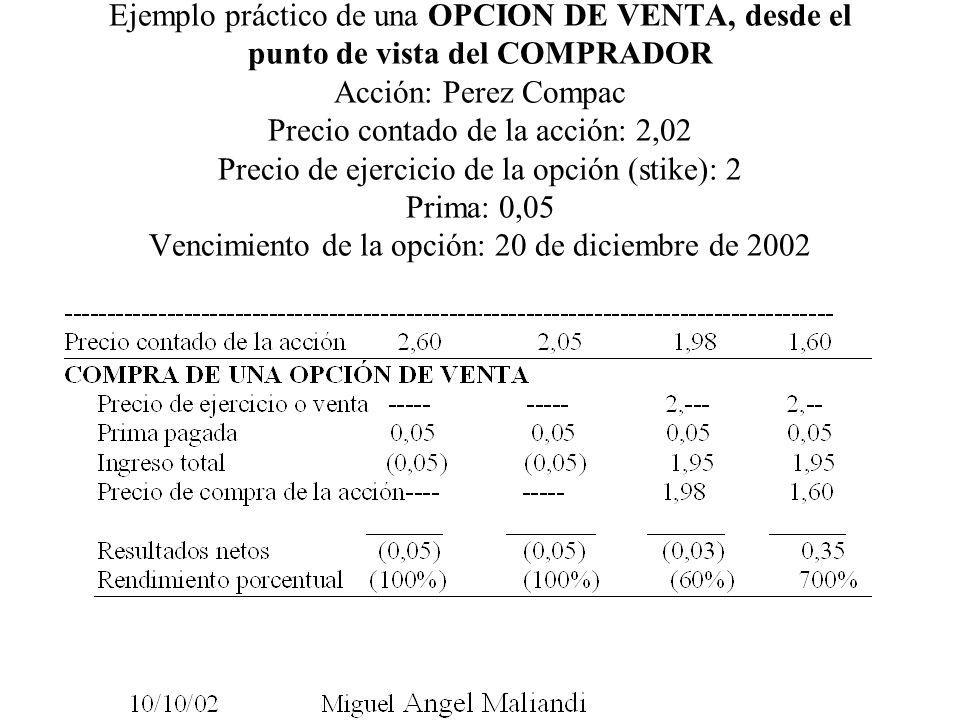 Ejemplo práctico de una OPCION DE VENTA, desde el punto de vista del COMPRADOR Acción: Perez Compac Precio contado de la acción: 2,02 Precio de ejerci