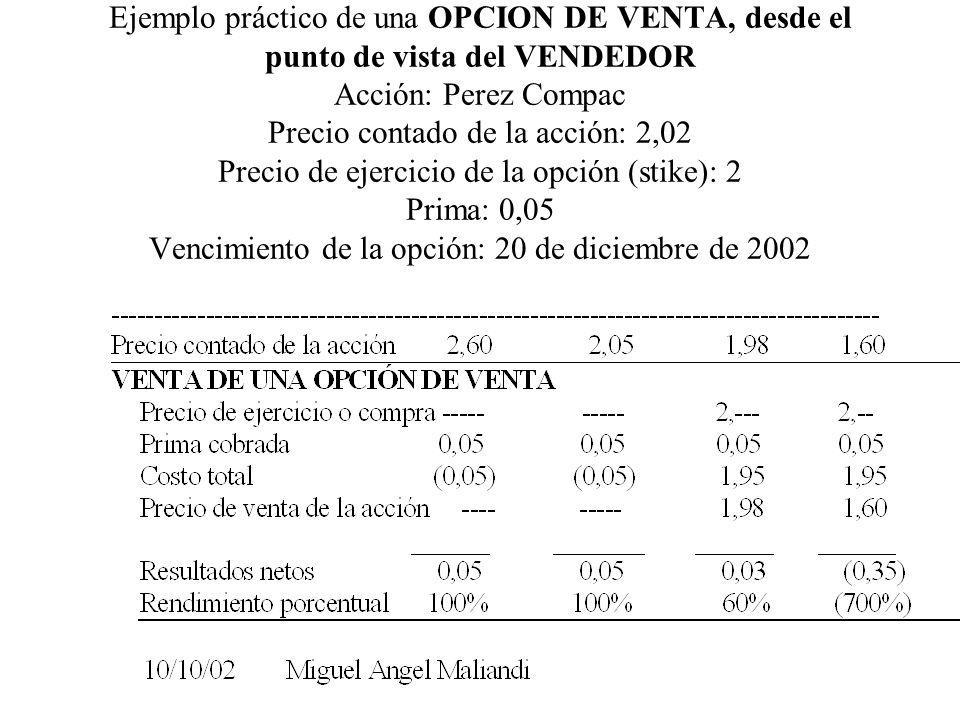 Ejemplo práctico de una OPCION DE VENTA, desde el punto de vista del VENDEDOR Acción: Perez Compac Precio contado de la acción: 2,02 Precio de ejercic