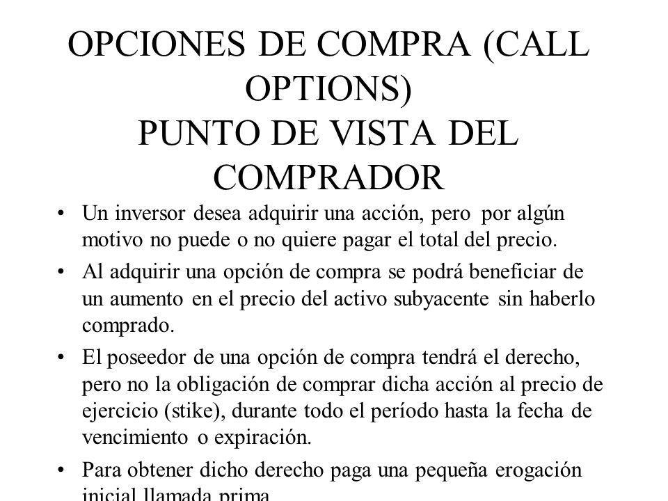 OPCIONES DE COMPRA (CALL OPTIONS) PUNTO DE VISTA DEL COMPRADOR Un inversor desea adquirir una acción, pero por algún motivo no puede o no quiere pagar