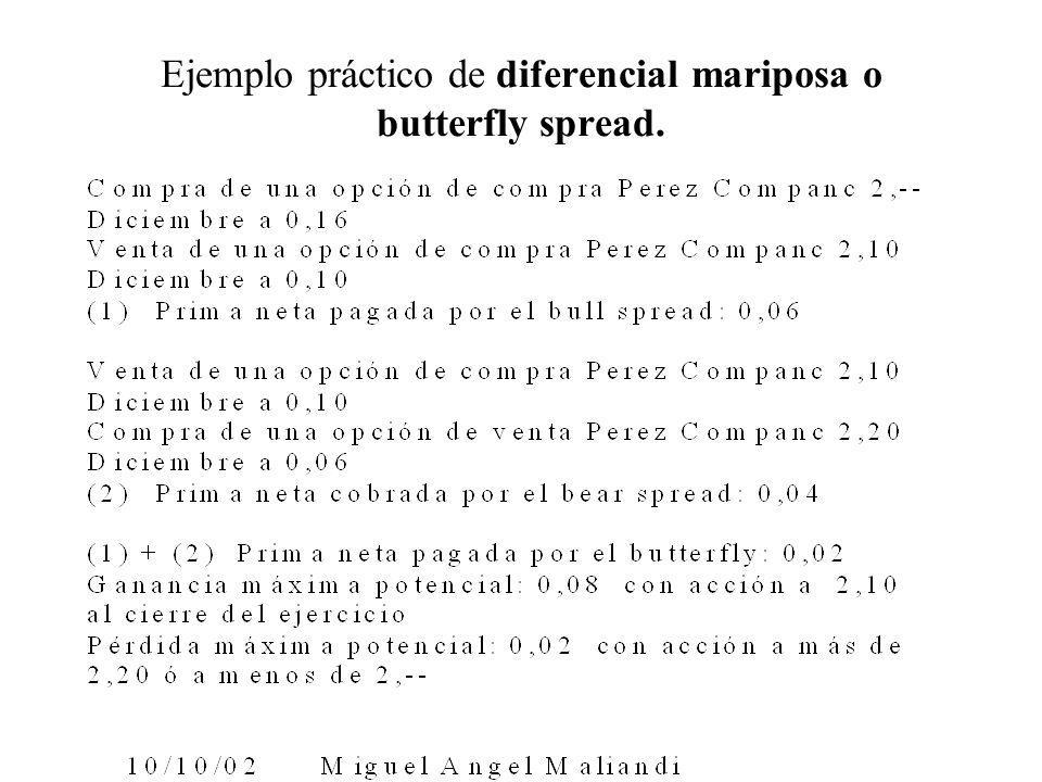 Ejemplo práctico de diferencial mariposa o butterfly spread.