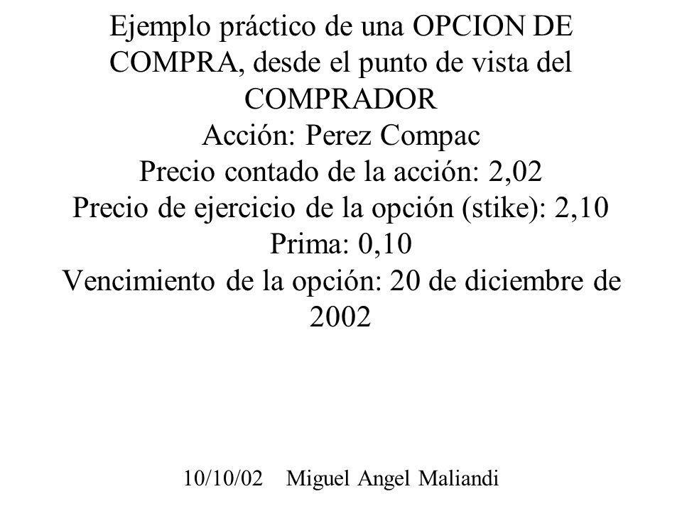 10/10/02 Miguel Angel Maliandi Ejemplo práctico de una OPCION DE COMPRA, desde el punto de vista del COMPRADOR Acción: Perez Compac Precio contado de
