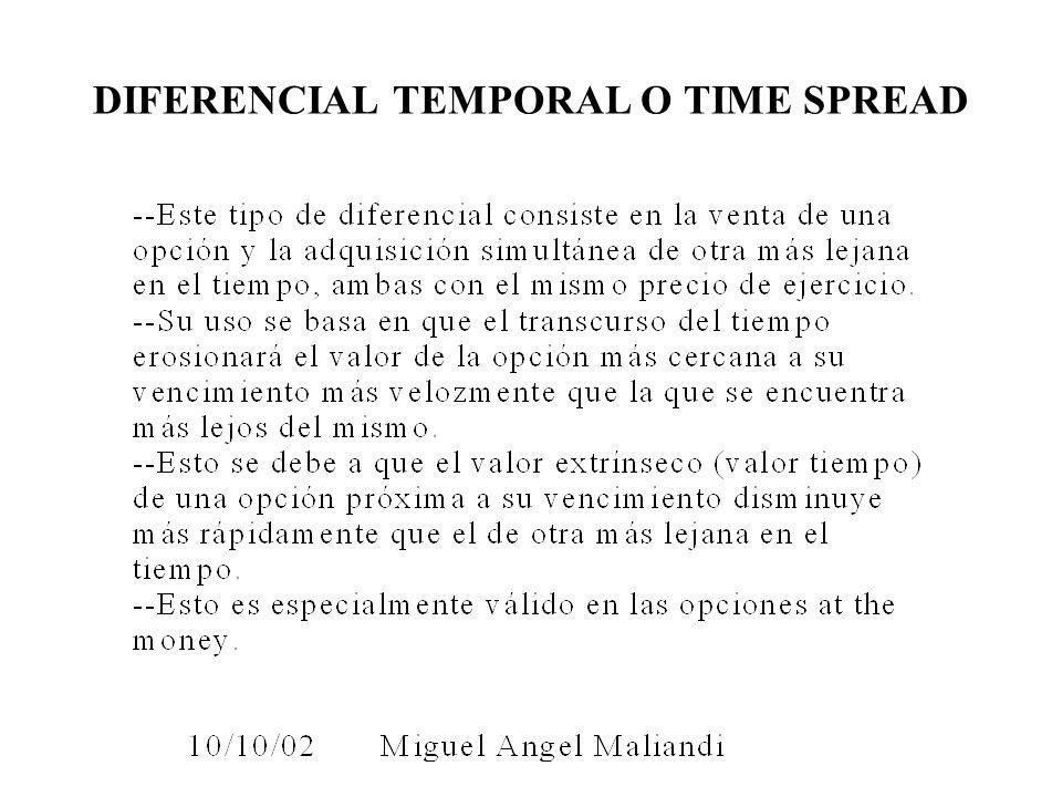 DIFERENCIAL TEMPORAL O TIME SPREAD