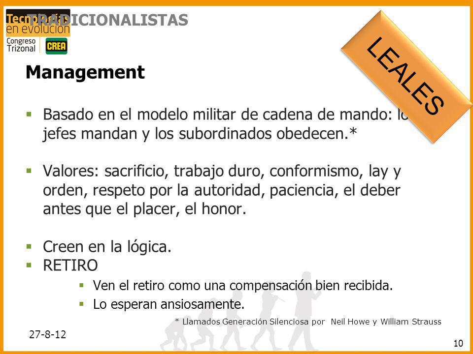 10 TRADICIONALISTAS Management Basado en el modelo militar de cadena de mando: los jefes mandan y los subordinados obedecen.* Valores: sacrificio, tra