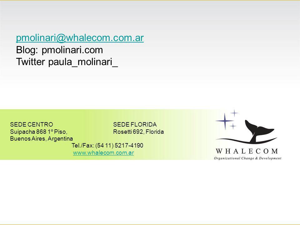 EL MODELO DE LOS 3 RESULTADOS 27-8-12 Meister, J. & Willyerd, K. (2010). The 2020 Workplace. Harper Business 30 SEDE CENTRO Suipacha 868 1º Piso, Buen