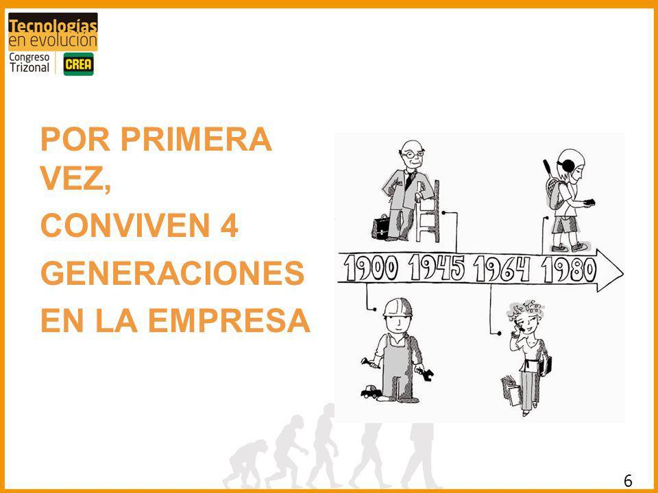 LAS GENERACIONES 7 27-8-12 PERSONALIDAD GENERACIONAL DIFERENCIAS PROFUNDAS EN LA FORMA DE PENSAR DISTINTAS ACTITUDES, VALORES, Y ESTILOS PERSONALIDAD GENERACIONAL DIFERENCIAS PROFUNDAS EN LA FORMA DE PENSAR DISTINTAS ACTITUDES, VALORES, Y ESTILOS 1900198019641945 TRADICIONALISTAS BABYBOOMERS GENERACIÓN XGENERACIÓN Y
