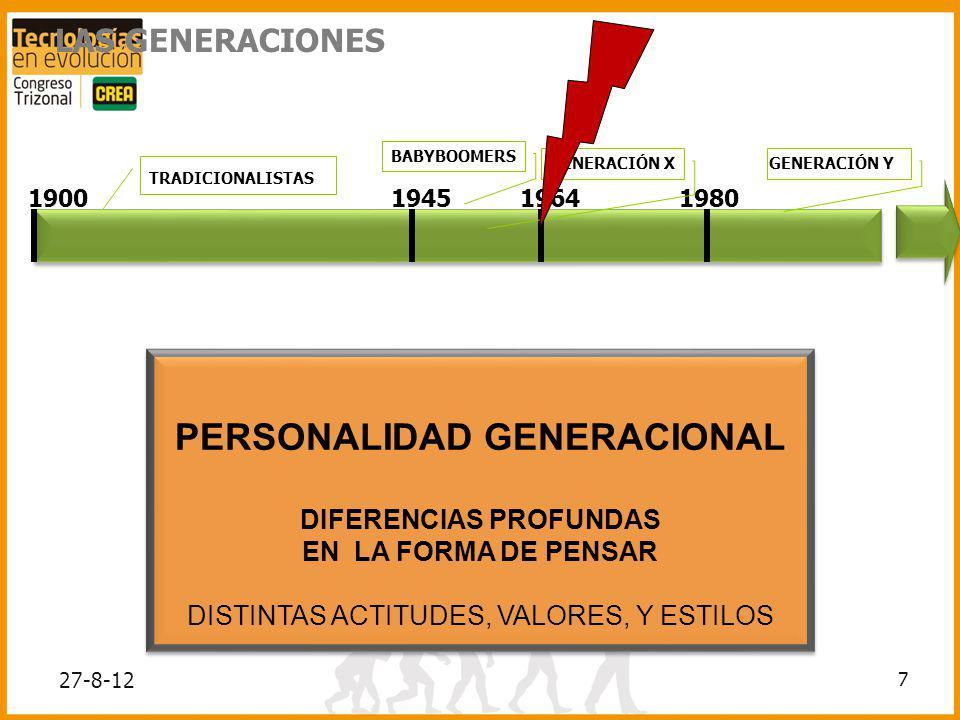 LAS GENERACIONES 7 27-8-12 PERSONALIDAD GENERACIONAL DIFERENCIAS PROFUNDAS EN LA FORMA DE PENSAR DISTINTAS ACTITUDES, VALORES, Y ESTILOS PERSONALIDAD