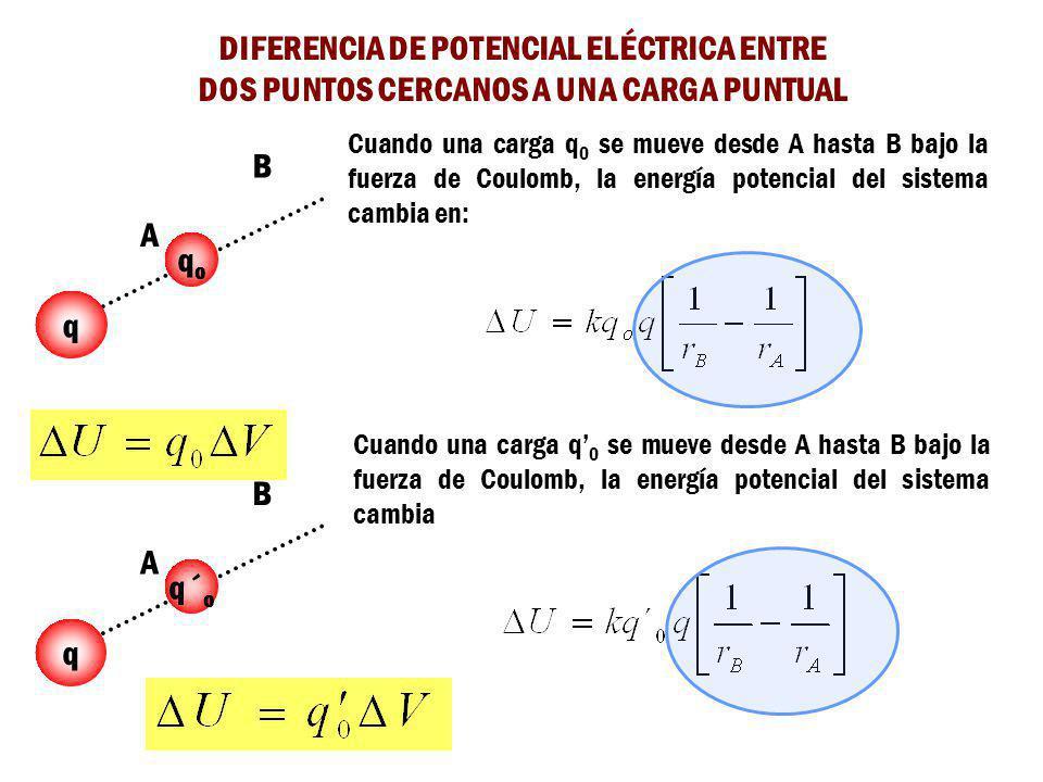 Cuando q 0 se mueve desde A hasta B el cambio de energía potencial eléctrica del sistema es U=Kqq 0 [(1/r B )-(1/r A )] Si se reemplaza la carga q 0 p