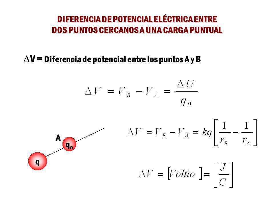 DIFERENCIA DE POTENCIAL ELÉCTRICA ENTRE DOS PUNTOS CERCANOS A UNA CARGA PUNTUAL Cuando una carga q 0 se mueve desde A hasta B bajo la fuerza de Coulom