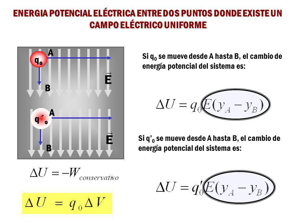 V = Diferencia de potencial entre los puntos A y B DIFERENCIA DE POTENCIAL ELÉCTRICA ENTRE DOS PUNTOS CERCANOS A UNA CARGA PUNTUAL q qoqo A