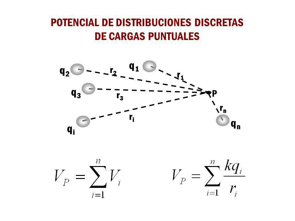 El potencial en el punto P de la figura está dado por la expresión: a. (kq 1 /4) + (kq 2 /5) b. (kq 1 /4) - (kq 2 /5) c. (kq 1 /4) + (kq 2 /3) d. (kq