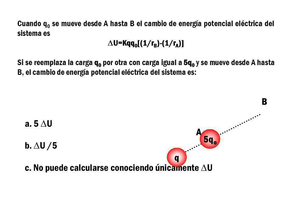 CAMBIO DE ENERGÍA POTENCIAL DEBIDO AL MOVIMIENTO DE UNA CARGA PUNTUAL BAJO LA FUERZA DE COULOMB En el punto B, la carga q 0 tiene menor potencialidad