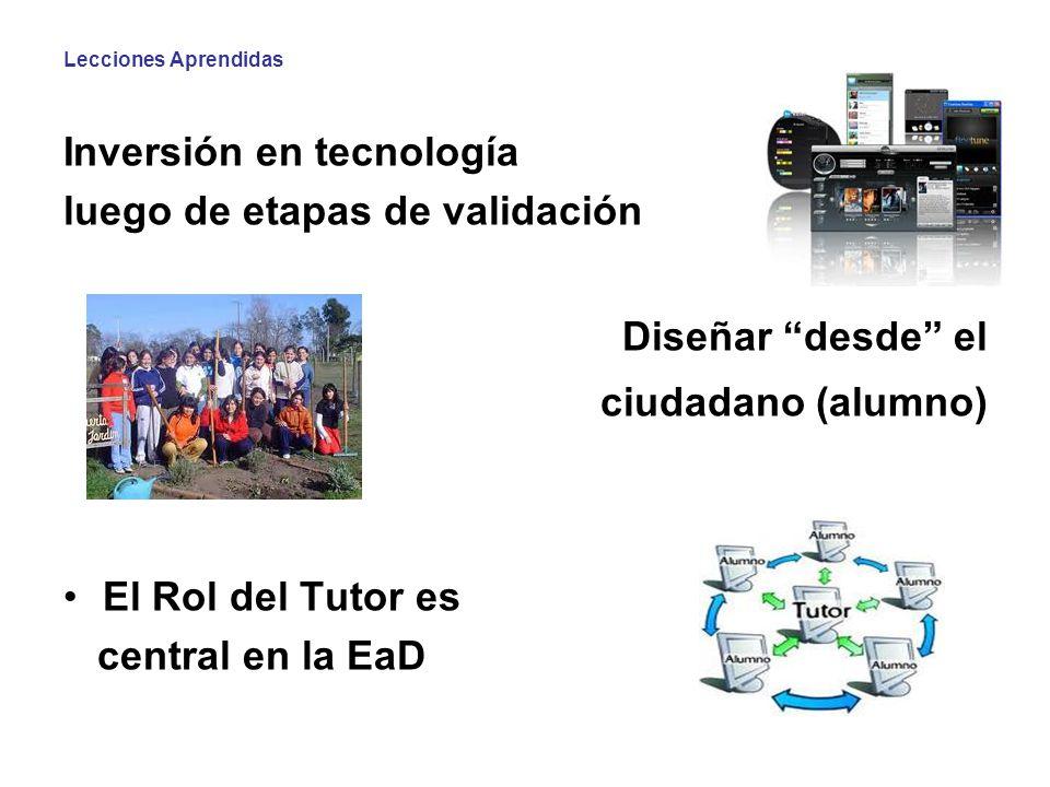 Lecciones Aprendidas Inversión en tecnología luego de etapas de validación Diseñar desde el ciudadano (alumno) El Rol del Tutor es central en la EaD
