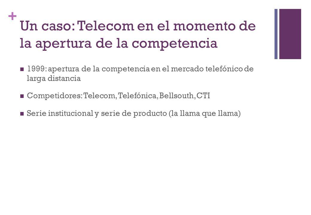 + Un caso: Telecom en el momento de la apertura de la competencia 1999: apertura de la competencia en el mercado telefónico de larga distancia Competi