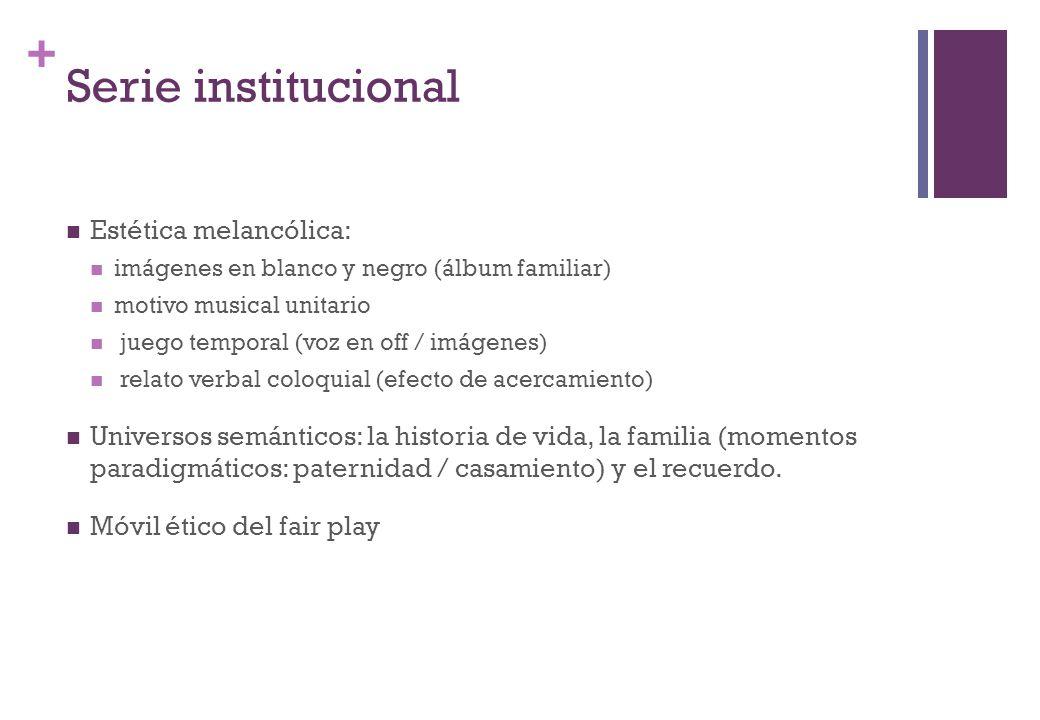 + Serie institucional Estética melancólica: imágenes en blanco y negro (álbum familiar) motivo musical unitario juego temporal (voz en off / imágenes)