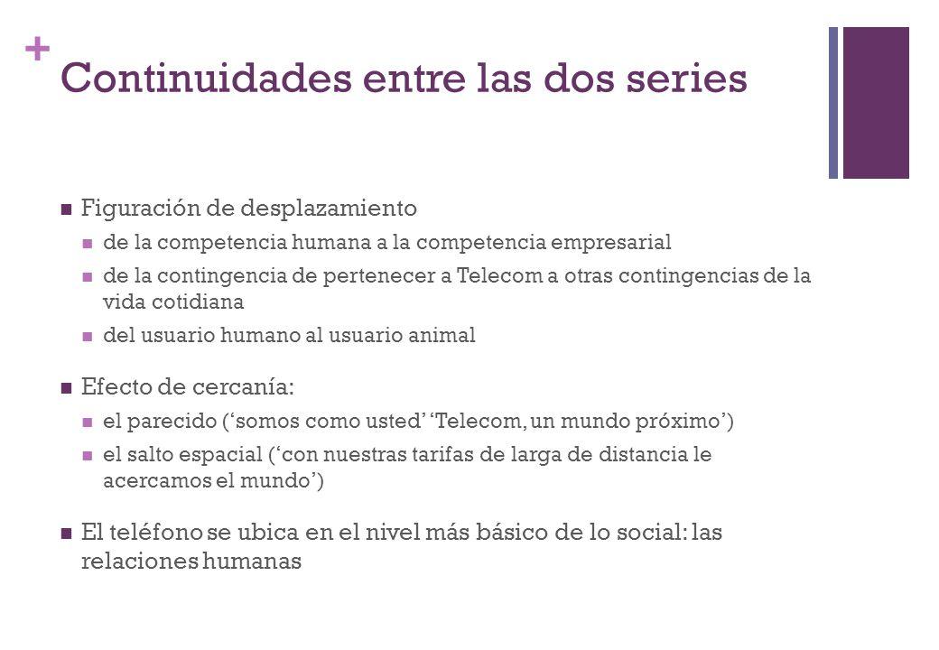 + Continuidades entre las dos series Figuración de desplazamiento de la competencia humana a la competencia empresarial de la contingencia de pertenec