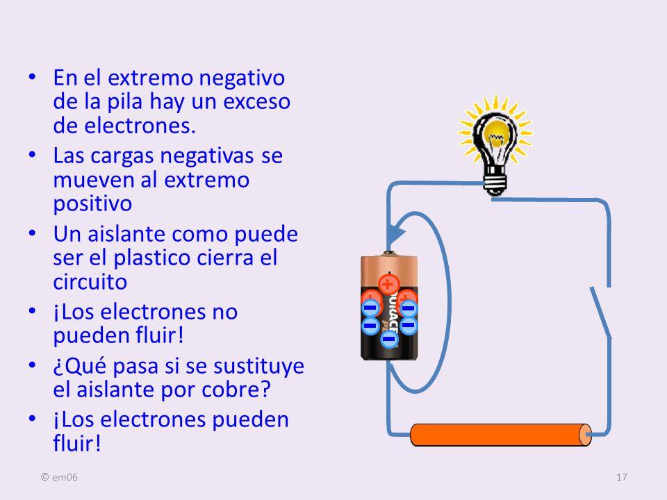 © em0617 En el extremo negativo de la pila hay un exceso de electrones. Las cargas negativas se mueven al extremo positivo Un aislante como puede ser