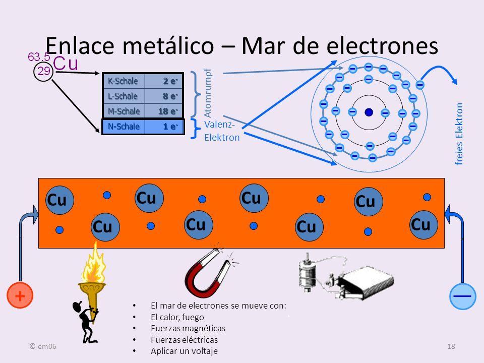© em0618 Enlace metálico – Mar de electrones El mar de electrones se mueve con: El calor, fuego Fuerzas magnéticas Fuerzas eléctricas Aplicar un volta