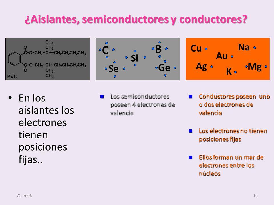 © em0619 ¿Aislantes, semiconductores y conductores? En los aislantes los electrones tienen posiciones fijas.. En los aislantes los electrones tienen p
