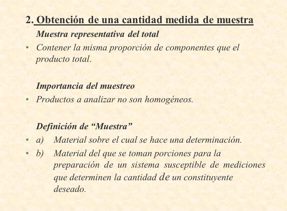 MÉTODOS ESPECTROSCÓPICOS Medición de la interacción de la radiación electromagnética con los átomos o moléculas del analito, o la radiación producida por los analitos.