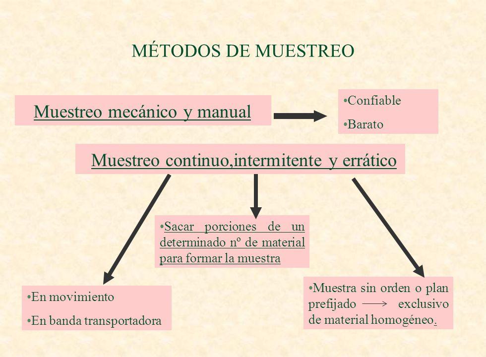 TÉCNICAS DE MUESTREO C) MUESTREO DE SÓLIDOS Se emplean pipetas especiales.