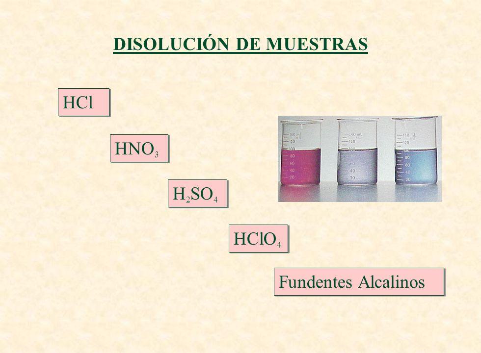 1º Constituir una muestra compuesta.2ª Homogenizar ( molienda).