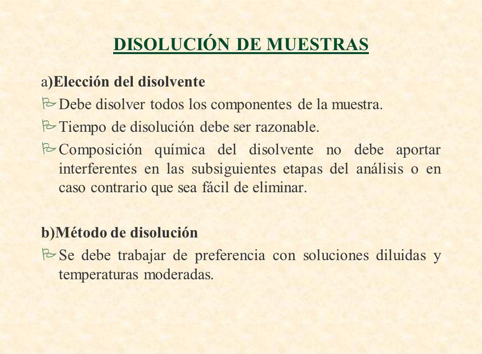 DISOLUCIÓN DE MUESTRAS HCl HNO 3 H 2 SO 4 HClO 4 Fundentes Alcalinos