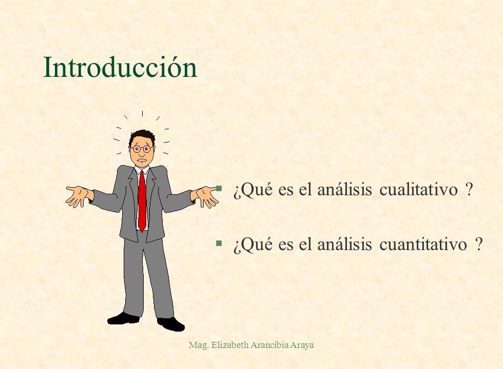 Mag. Elizabeth Arancibia Araya Introducción §La Química Analítica es la rama de la Química que está relacionada con la separación y análisis de las su