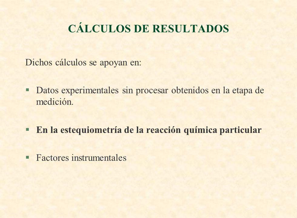 §Todos los resultados dependen de la medición final de una X propiedad física del analito, la cual debe variar de manera conocida y reproducible con la concentración del analito.