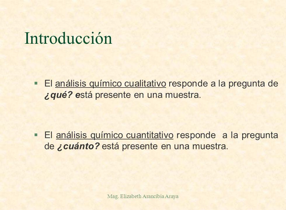 Mag.Elizabeth Arancibia Araya Introducción §¿Qué es el análisis cualitativo .