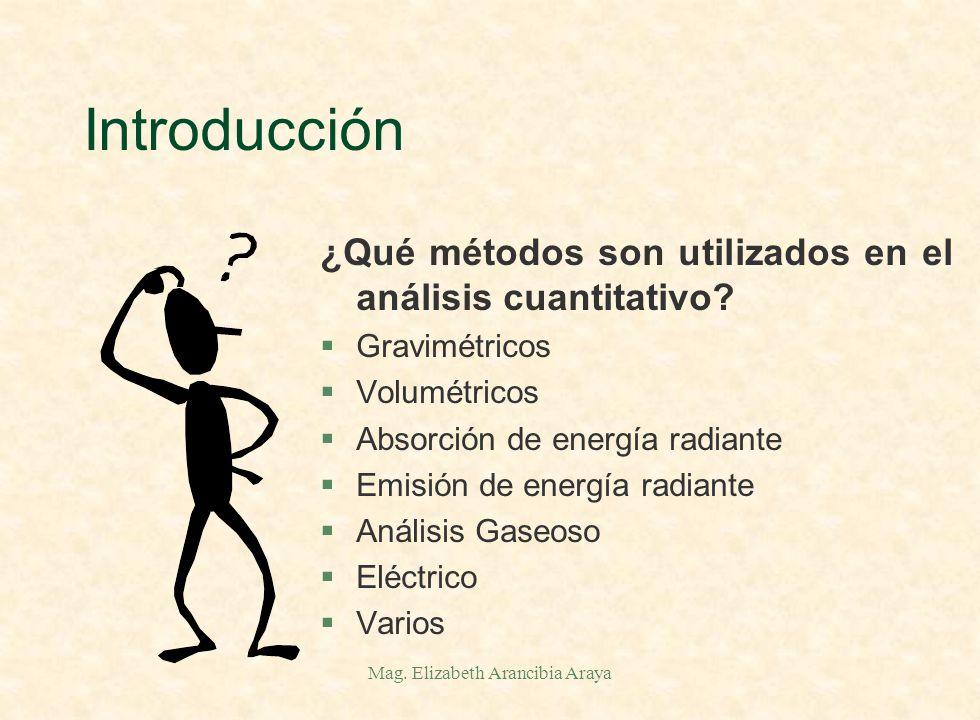 Introducción ¿Dónde se usa la química analítica.