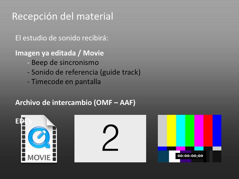 Recepción del material Imagen ya editada / Movie - Beep de sincronismo - Sonido de referencia (guide track) - Timecode en pantalla Archivo de intercam