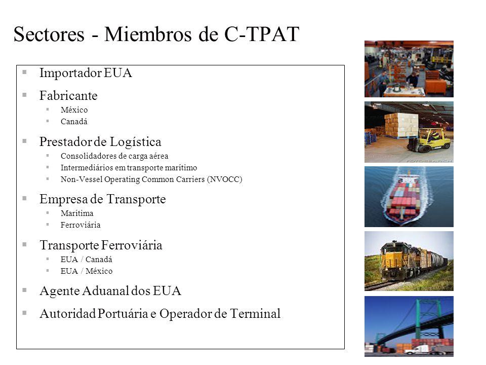 Sectores - Miembros de C-TPAT Importador EUA Fabricante México Canadá Prestador de Logística Consolidadores de carga aérea Intermediários em transport