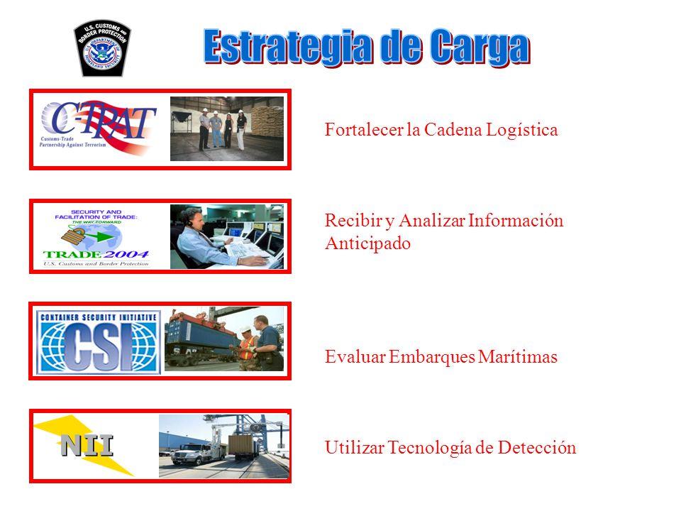 - NII Fortalecer la Cadena Logística Recibir y Analizar Información Anticipado Evaluar Embarques Marítimas Utilizar Tecnología de Detección