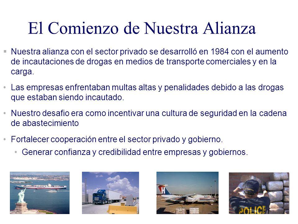 El Comienzo de Nuestra Alianza Nuestra alianza con el sector privado se desarrolló en 1984 con el aumento de incautaciones de drogas en medios de tran