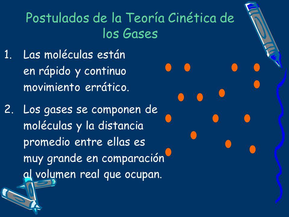 Postulados de la Teoría Cinética de los Gases 1.Las moléculas están en rápido y continuo movimiento errático. 2.Los gases se componen de moléculas y l
