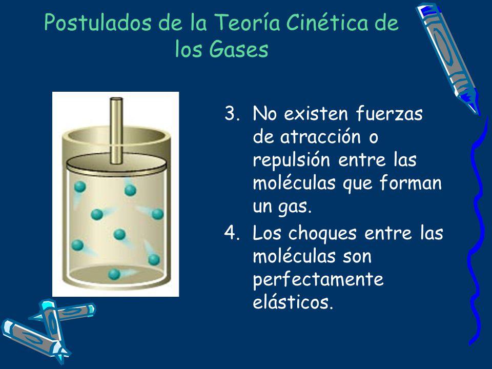 Postulados de la Teoría Cinética de los Gases 3.No existen fuerzas de atracción o repulsión entre las moléculas que forman un gas. 4.Los choques entre
