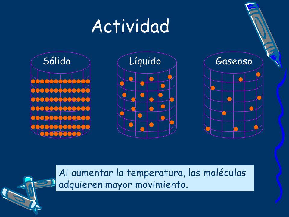 Actividad Al aumentar la temperatura, las moléculas adquieren mayor movimiento. SólidoLíquidoGaseoso