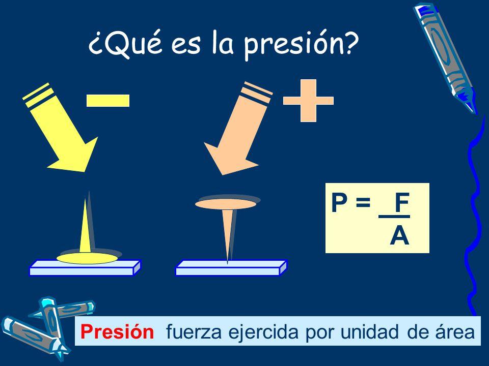 ¿Qué es la presión? Presión fuerza ejercida por unidad de área P = F A