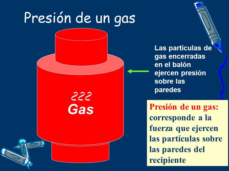 Gas Las partículas de gas encerradas en el balón ejercen presión sobre las paredes Presión de un gas Presión de un gas: corresponde a la fuerza que ej