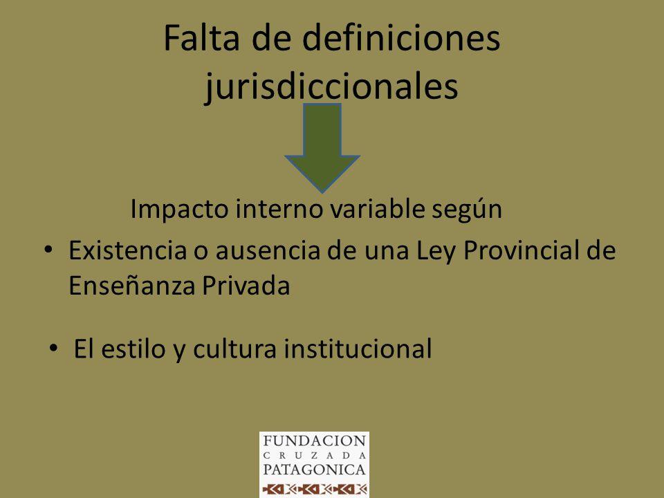 Falta de definiciones jurisdiccionales Impacto interno variable según Existencia o ausencia de una Ley Provincial de Enseñanza Privada El estilo y cultura institucional
